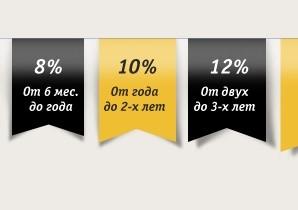 Как потратить баллы Билайн Бонус в России