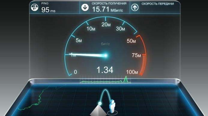 Как добавить скорость интернета на Билайне?